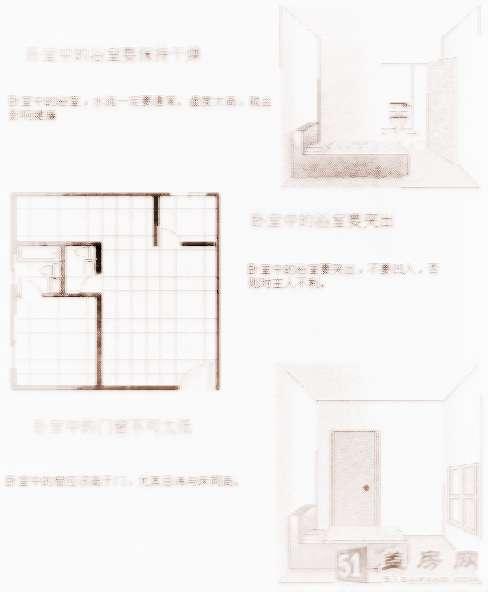 房屋建筑风水图文解释