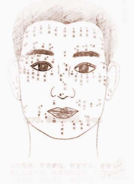 男人鼻子长痣面相图-鼻子长痣面相图图片