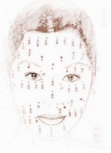 女性脸上长痣面相图